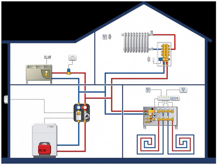 схема системы отопления дома с покомнатной установкой термостатов