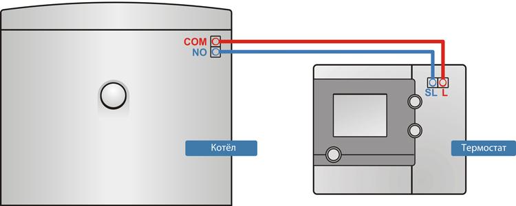 проводной термостат