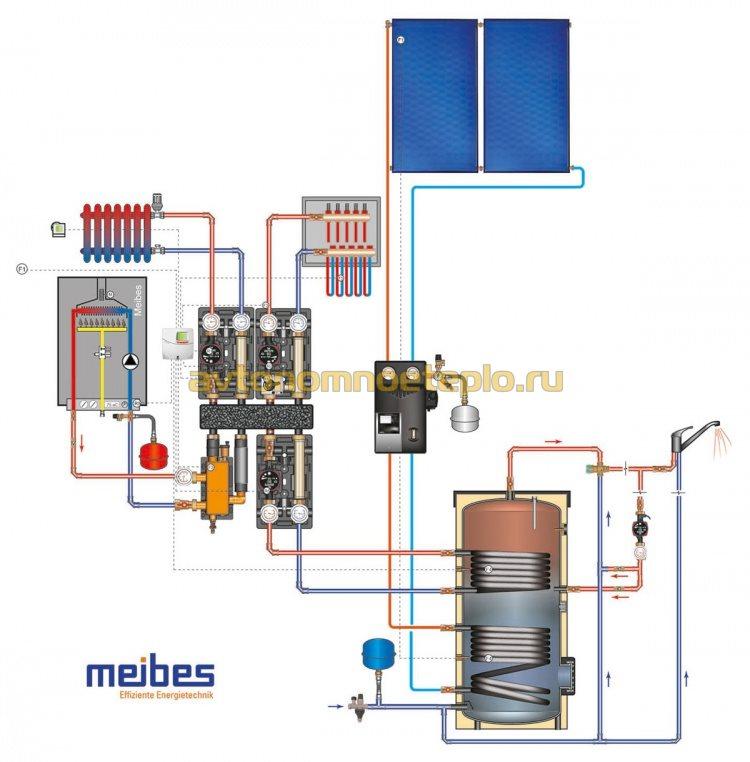 схема монтажа отопления с настенным котлом и солнечными коллекторами через гидроразделитель