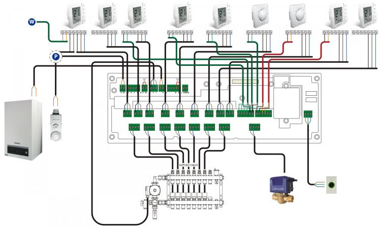 электрическая схема подключения выносных термостатов газового отопительного котла