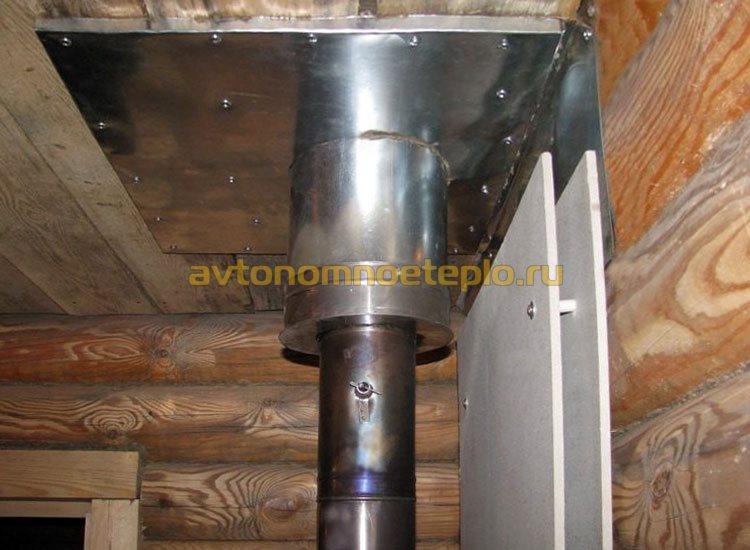 защитный теплоизоляционный экран из листов ГВЛ