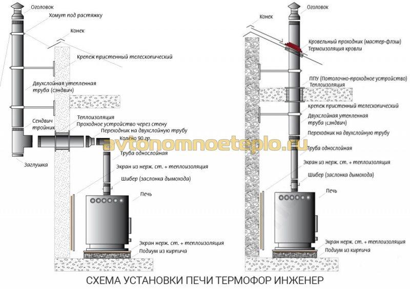 схема правильного монтажа отопительного котла Инженер Термофор