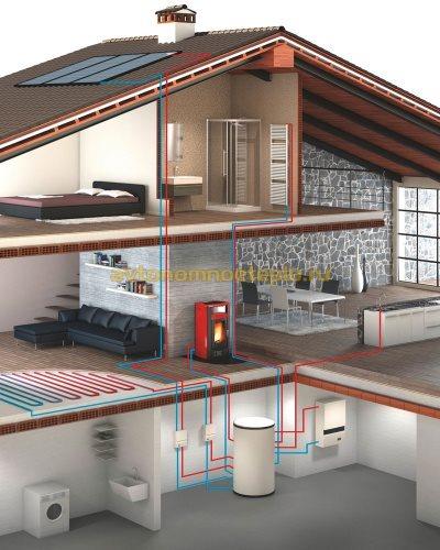 вариант обогрева дома с несколькими этажами