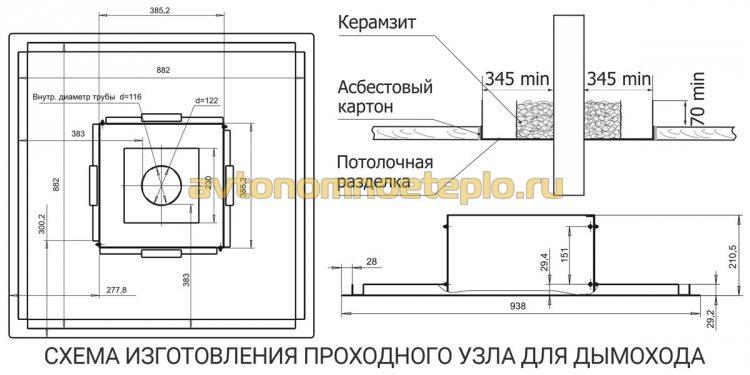 чертеж изготовления проходного узла для дымохода