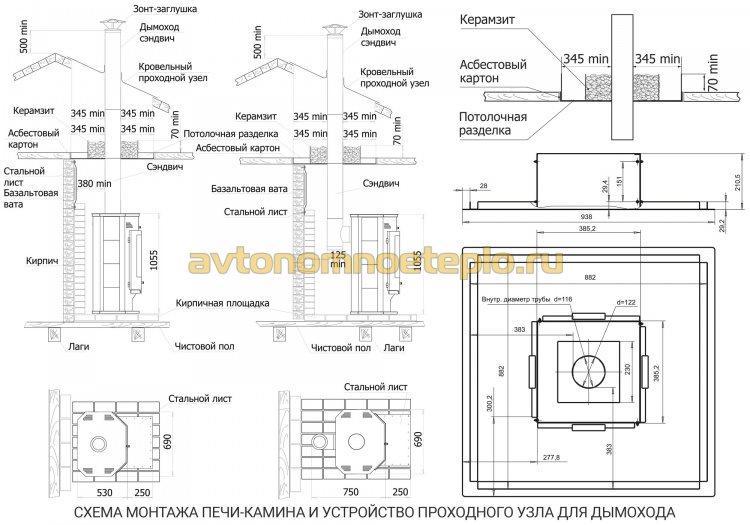 монтажная инструкция для печи-камина и проходного узла