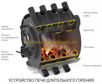 внутреннее устройство печи с принципом длительного сжигания дров