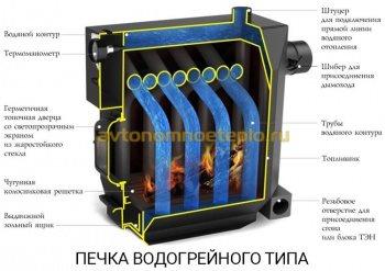 водогрейная печка