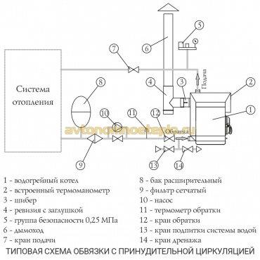 типовая обвязки дачной системы отопления насосного типа