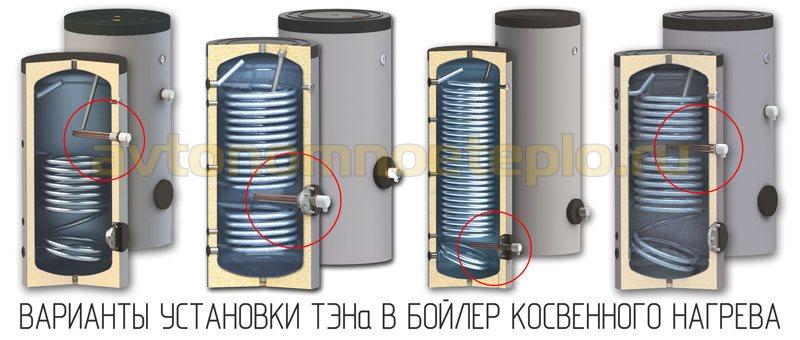 варианты установки ТЭНов в бойлерах косвенного нагрева