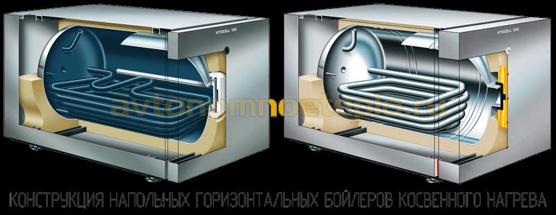 конструкция горизонтальных водонагревателей косвенного нагрева