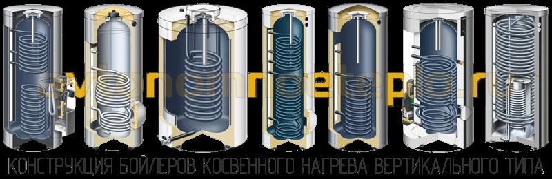 конструкция вертикальных бойлеров косвенного нагрева