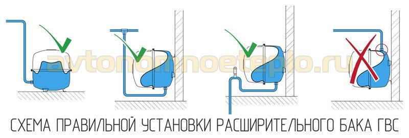 схема установки мембранного бака