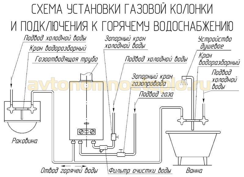схема подсоединения колонки к раковине кухни и ванне