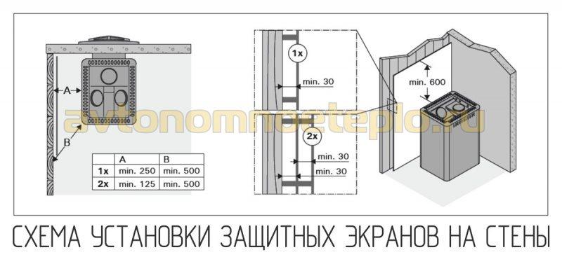 схема монтажа защитных экранов на стены вокруг печи