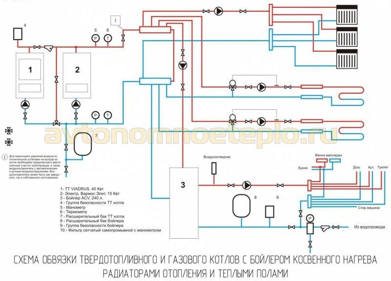 схема монтажа системы отопления с радиаторами и теплыми полами и бойлером косвенного нагрева