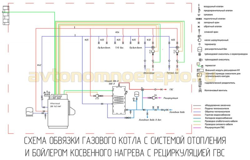 схема подключения котла к БКН с рециркуляцией и системе отопления с радиаторами и теплыми полами