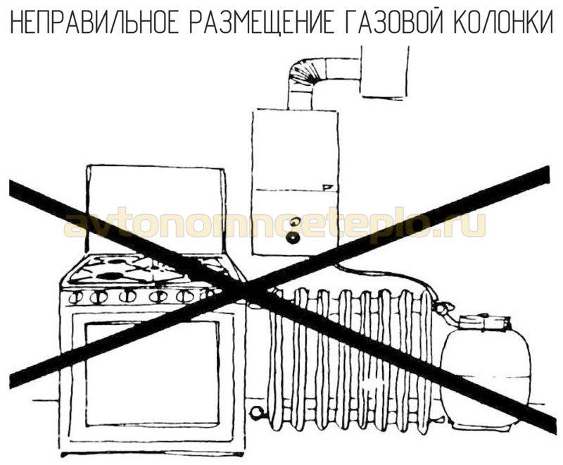 ошибочное размещение газового проточного водонагревателя