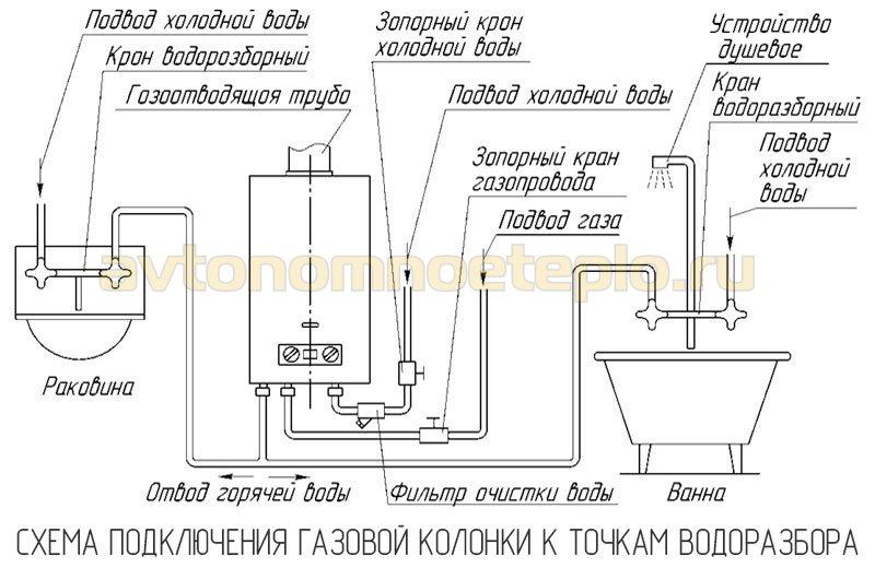 схема разводки ГВС от колонки к точкам водоразбора