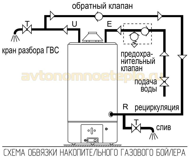 схема обвязки газового бойлера емкостного типа