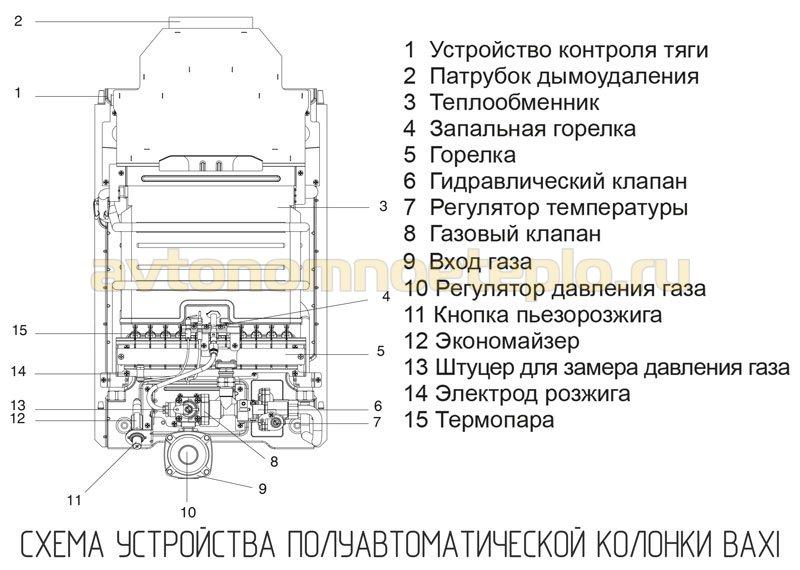 устройство полуавтоматического проточного газового бойлера Baxi