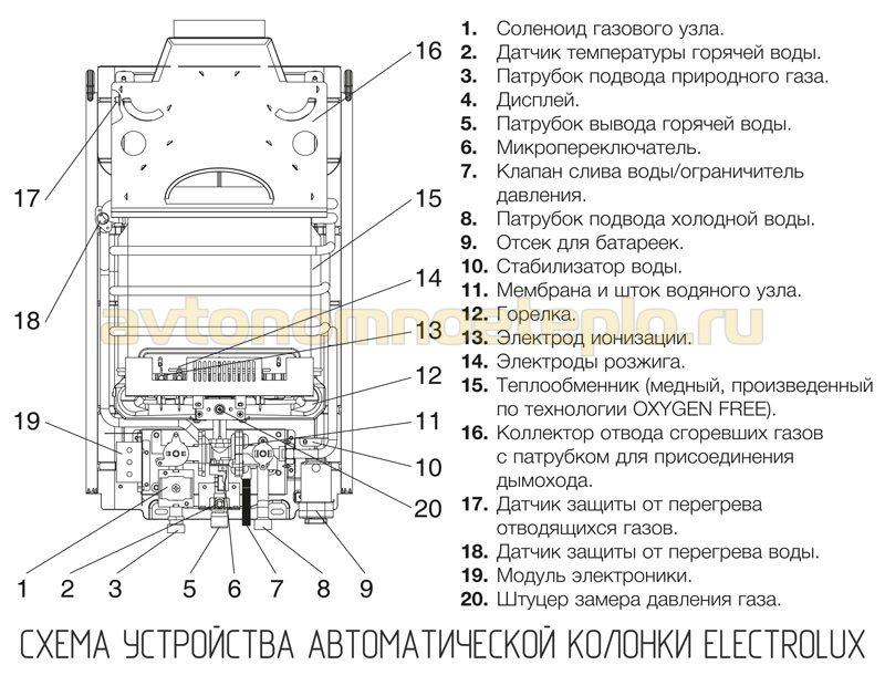 схема устройства автоматической проточной газовой колонки Electrolux