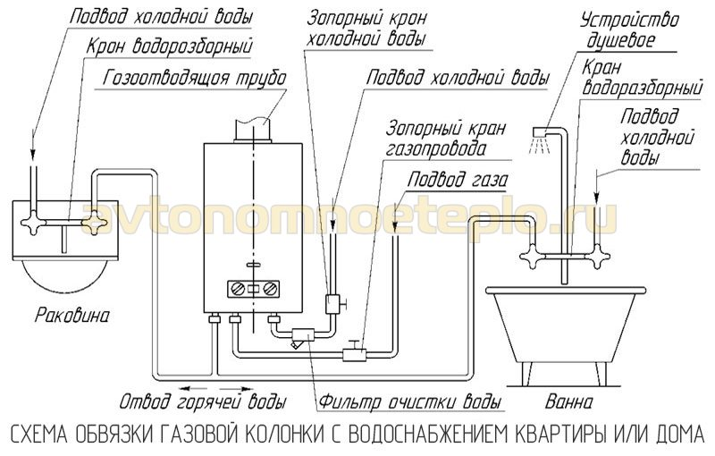 схема обвязки колонки с системой горячего водоснабжения