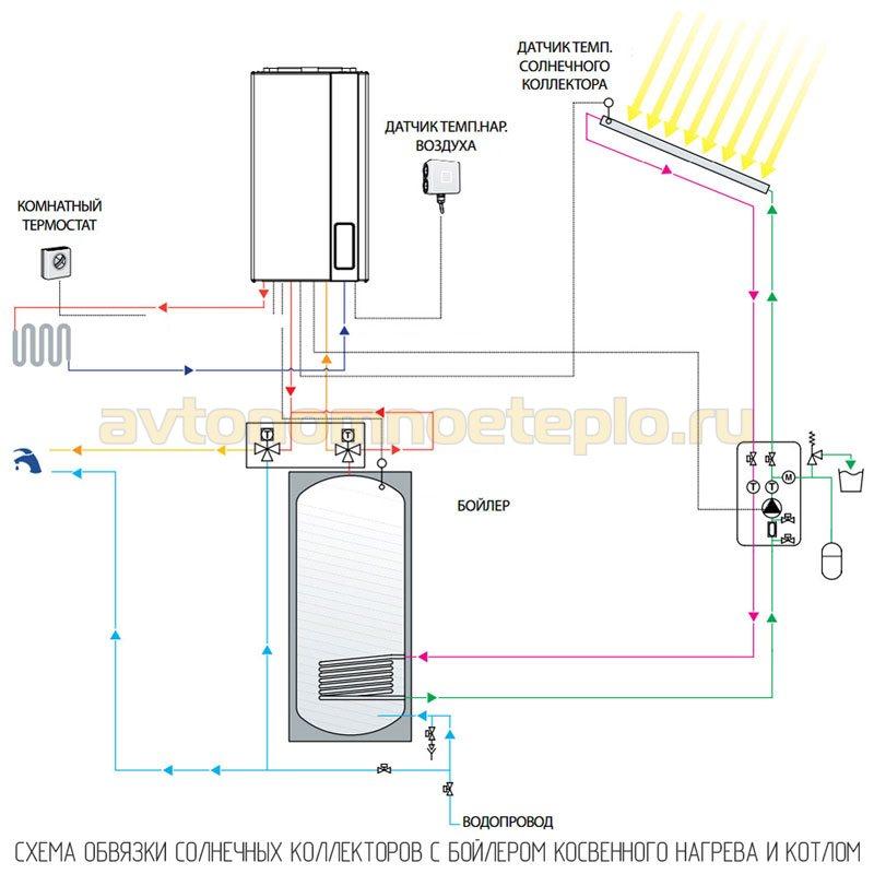 схема обвязки вакуумной водогрейной установки с системой отопления дома