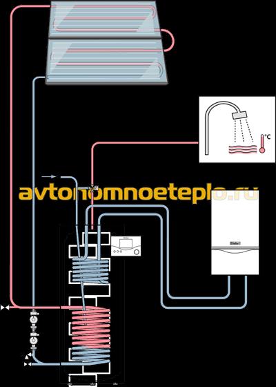 принципиальная схема использования панельной гелиосистемы
