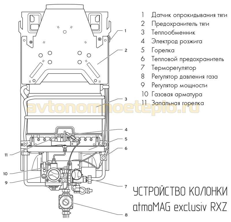 устройство atmoMAG exclusiv RXZ