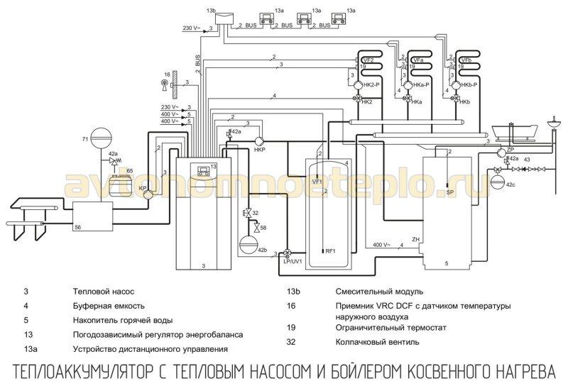 теплоаккумулятор с тепловым насосом и бойлером косвенного нагрева