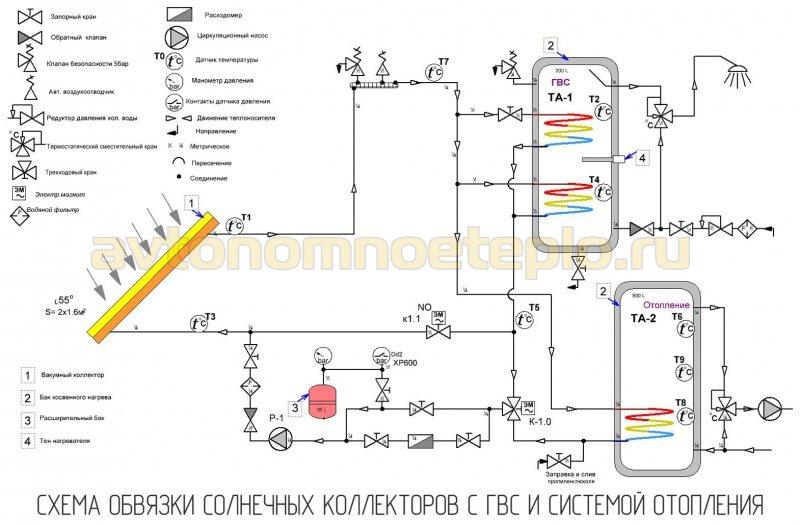 схема обвязки солнечного водогрейного коллектора с ГВС и отоплением