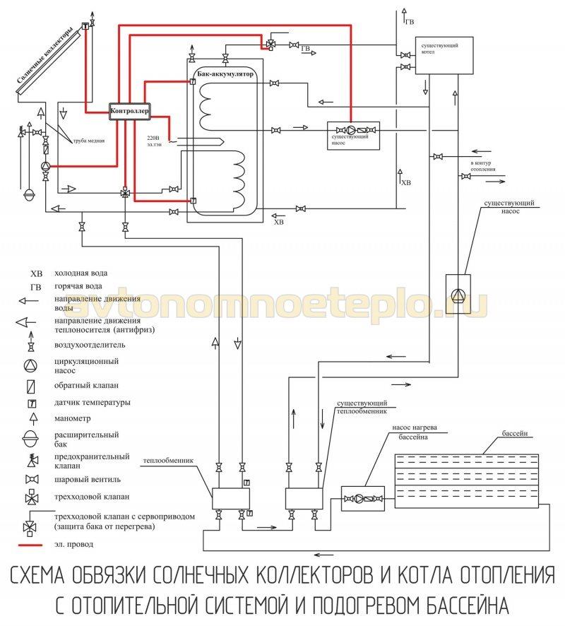 схема обвязки солнечных коллекторов и котла с бассейном и системой отопления дома