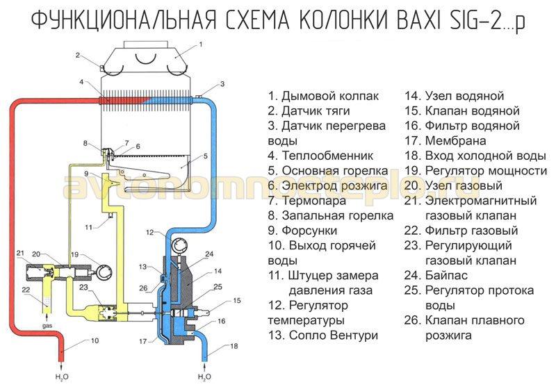 функциональная схема Baxi SIG-2...p