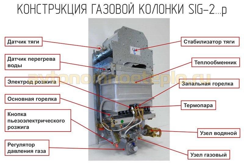 конструкция колонок Baxi SIG-2...p