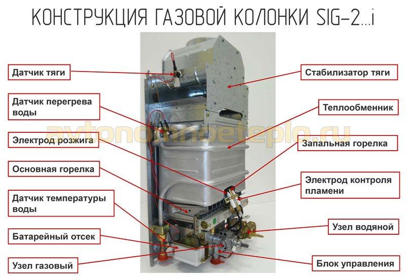 конструкция колонок Baxi SIG-2...i