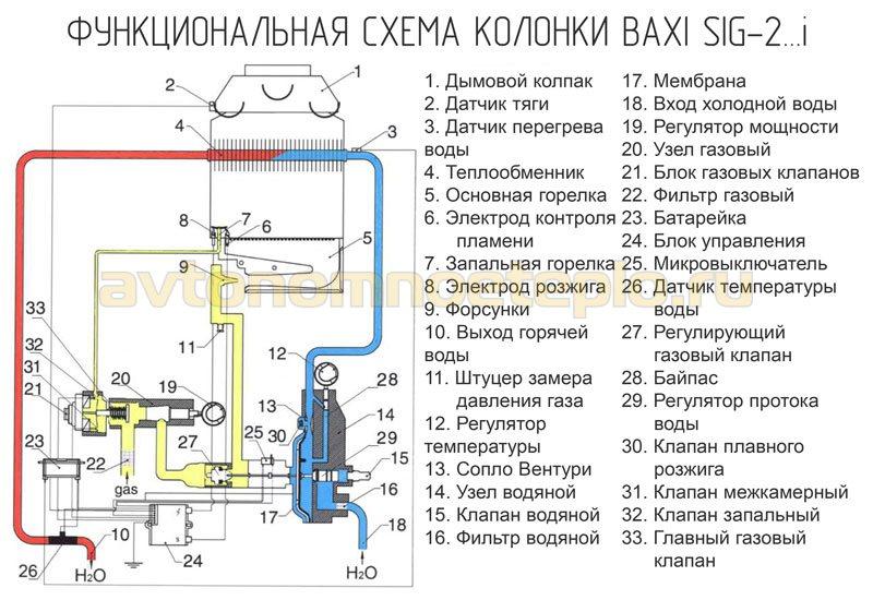 функциональная схема Baxi SIG-2...i