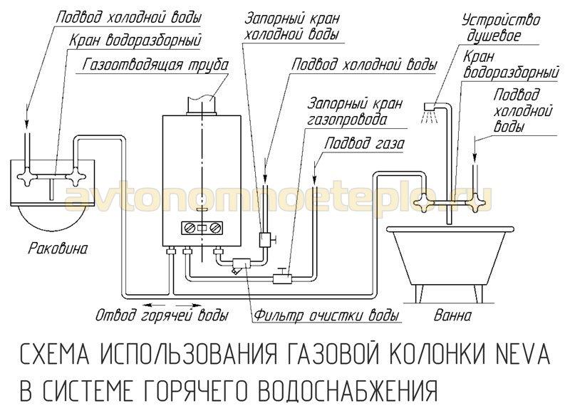 схема горячего водоснабжения с проточной колонкой Нева