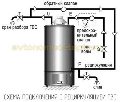 схема подключения водонагревателя Аристон с рециркуляцией горячей воды