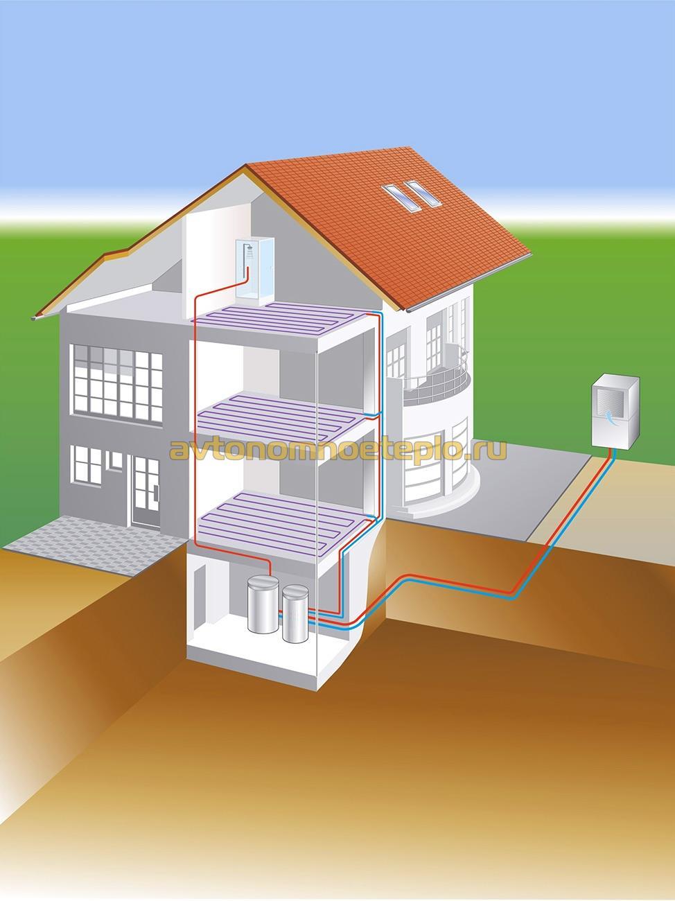Тепловой насос своими руками: система для отопления дома 44