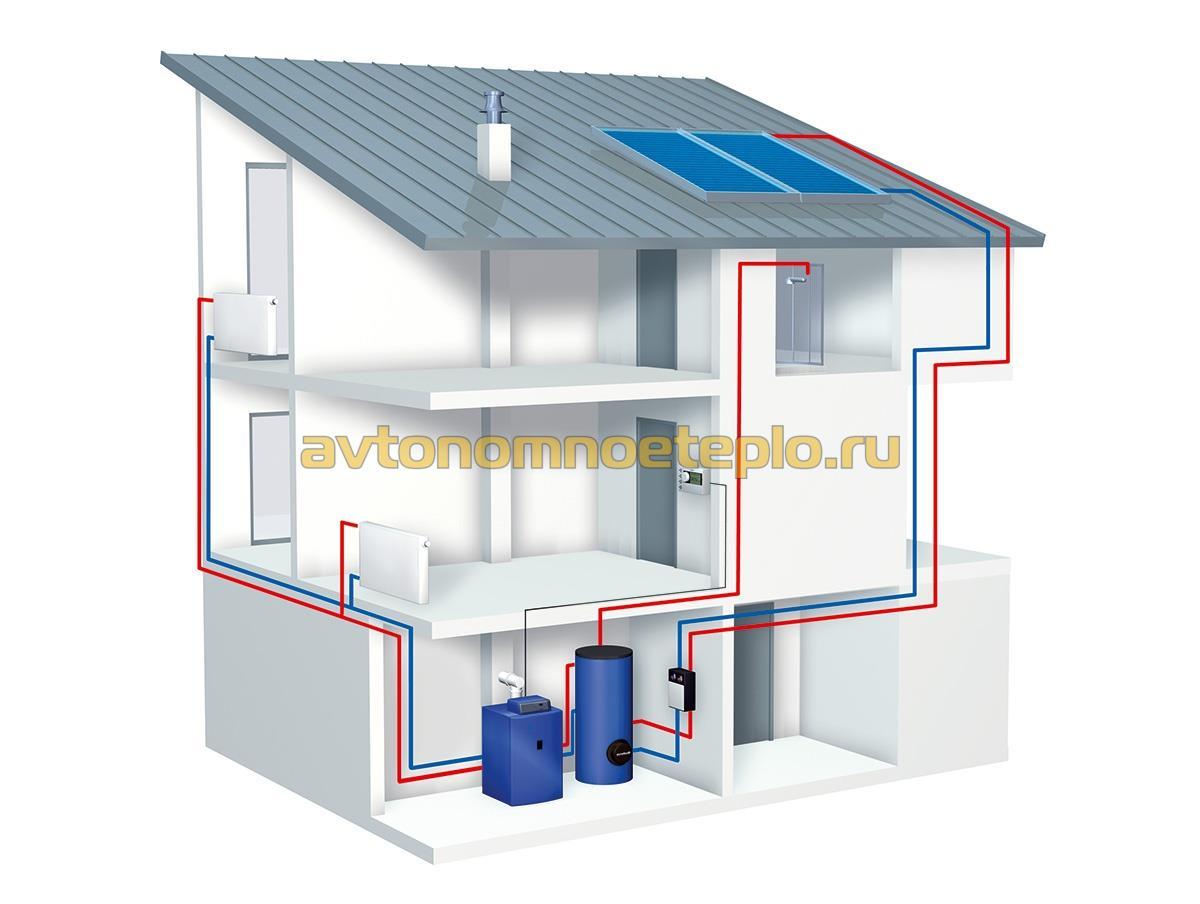 pompe a chaleur chauffage fuel estimation travaux maison merignac villeneuve d 39 ascq. Black Bedroom Furniture Sets. Home Design Ideas