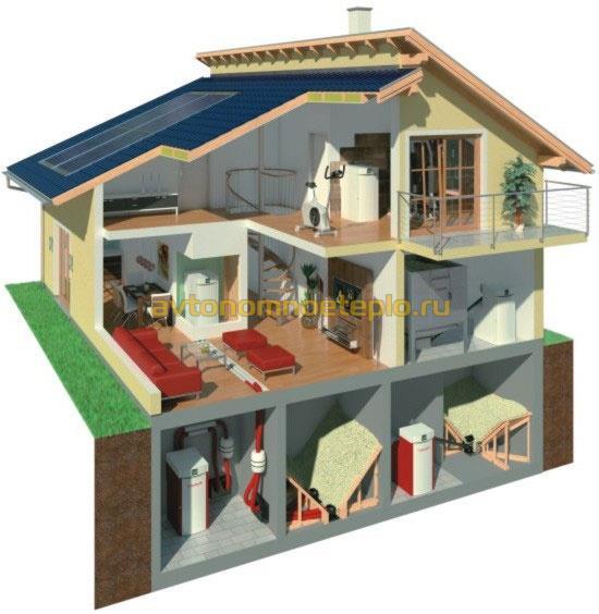 ventilateur de chauffage xantia hdi prix batiment gratuit montauban colmar troyes. Black Bedroom Furniture Sets. Home Design Ideas