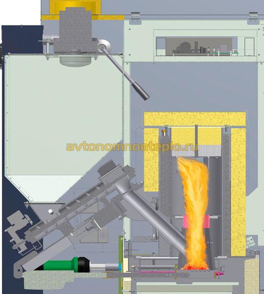 схема подачи пеллет в горелку