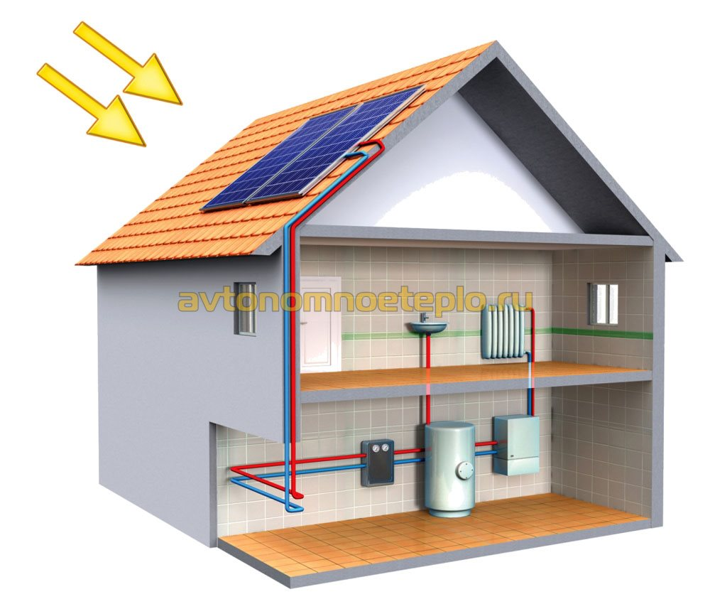 отопление частного дома схема от солнца