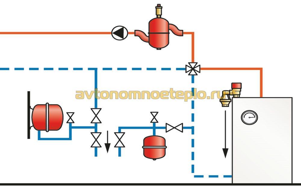 Установка мембранного бака схема установки