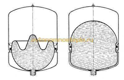 Мембранный расширительный бак для отопления