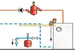 схема места установки мембранного бака в котельной