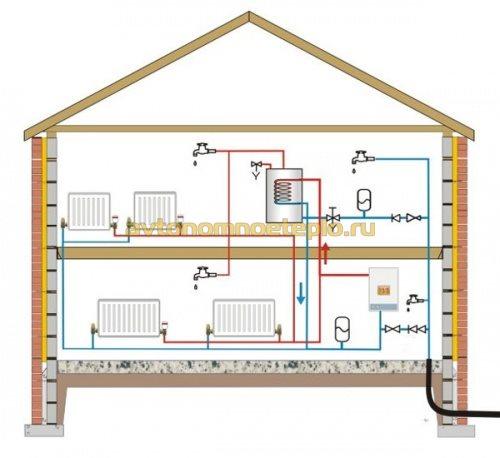 схема обвязки с газовым котлом