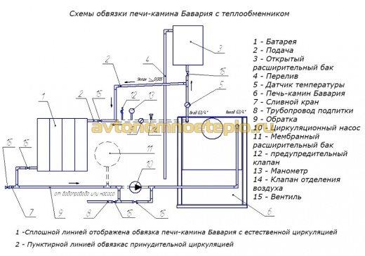 Как устроен теплообменник печи камина бавария призматик газовоздушный теплообменник