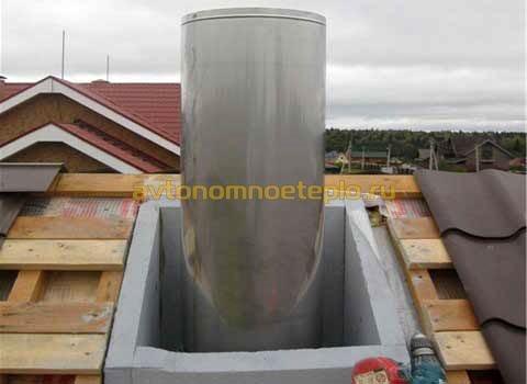 Как закрепить трубу дымохода на крыше