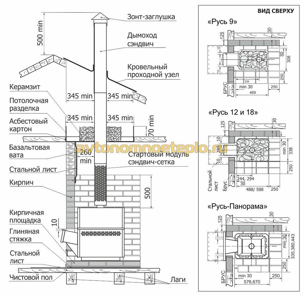 газовая печь уралочка подвод газа схема